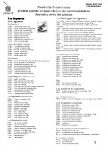 PICARD liste sans gluten (avril14)_0001