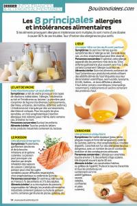 Santé Vie Pratique dossier intolérances alimentaires (gluten, lait, oeuf) 3 Bouillondidees