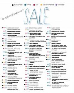 HS Elle à table Sans gluten Index recettes salé Bouillondidees