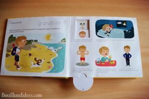 Livre Coin lecture Mon tout premier Larousse des Comment 2 chut les enfants lisent Bouillondidees