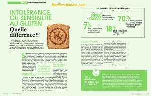 Revue Presse HS Santé Managzine Intolérances gluten lait 4 Bouillondidees