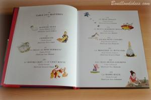 Livre Coin lecture Mon premier Larousse des contes sommaire chut les enfants lisent Bouillondidees